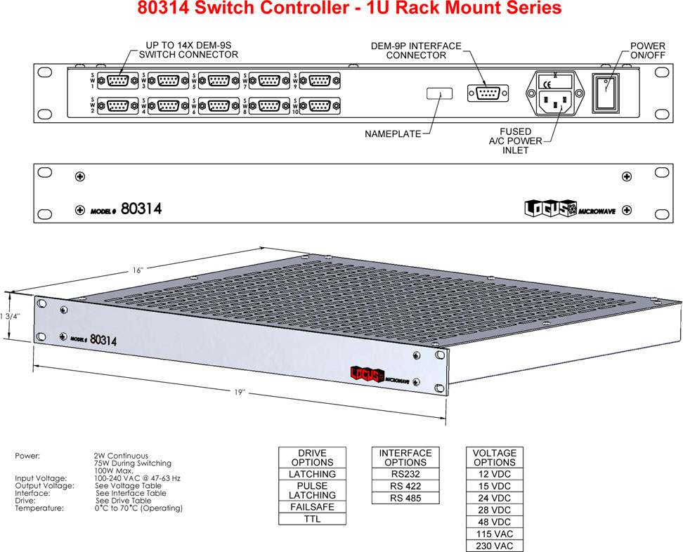 80314 Switch Controller - 1U Rack Mount Series technical diagram