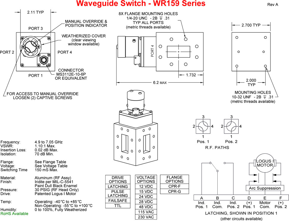 WR159 Series technical diagram