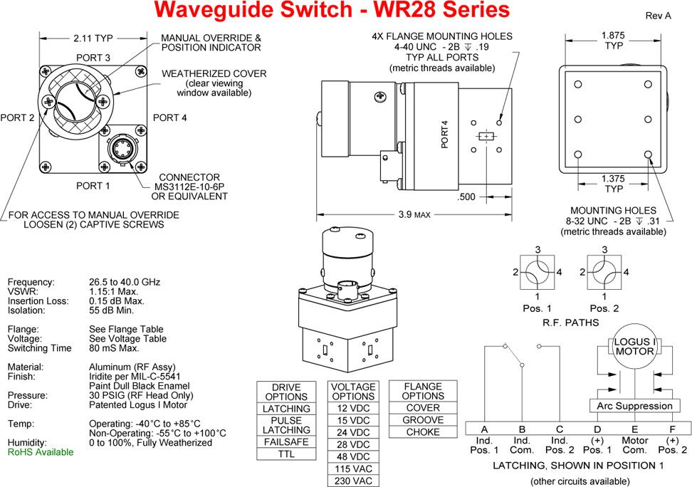 WR28 Series technical diagram