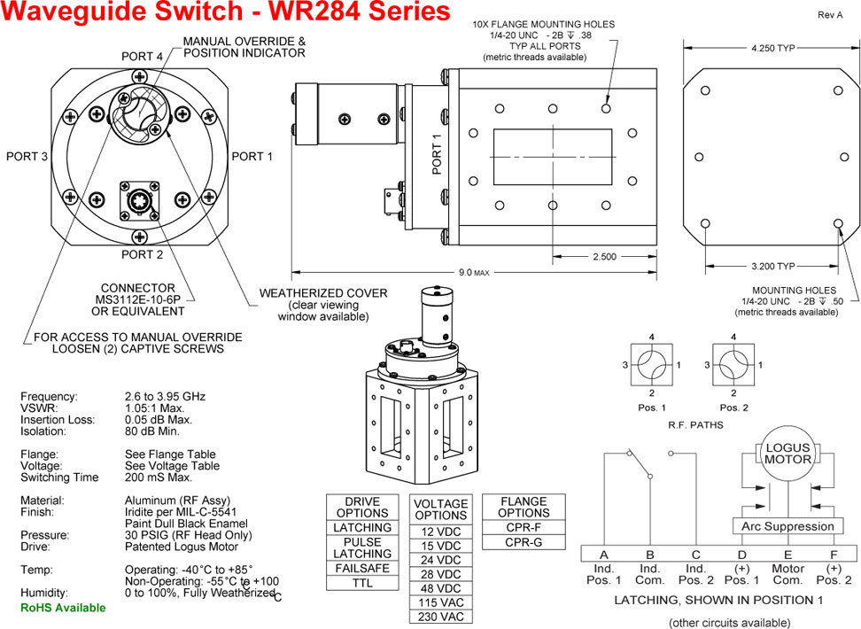 WR284 Series technical diagram