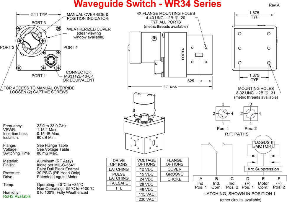 WR34 Series technical diagram