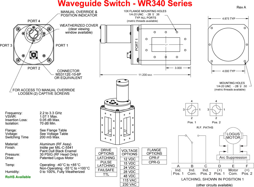 WR340 Series technical diagram
