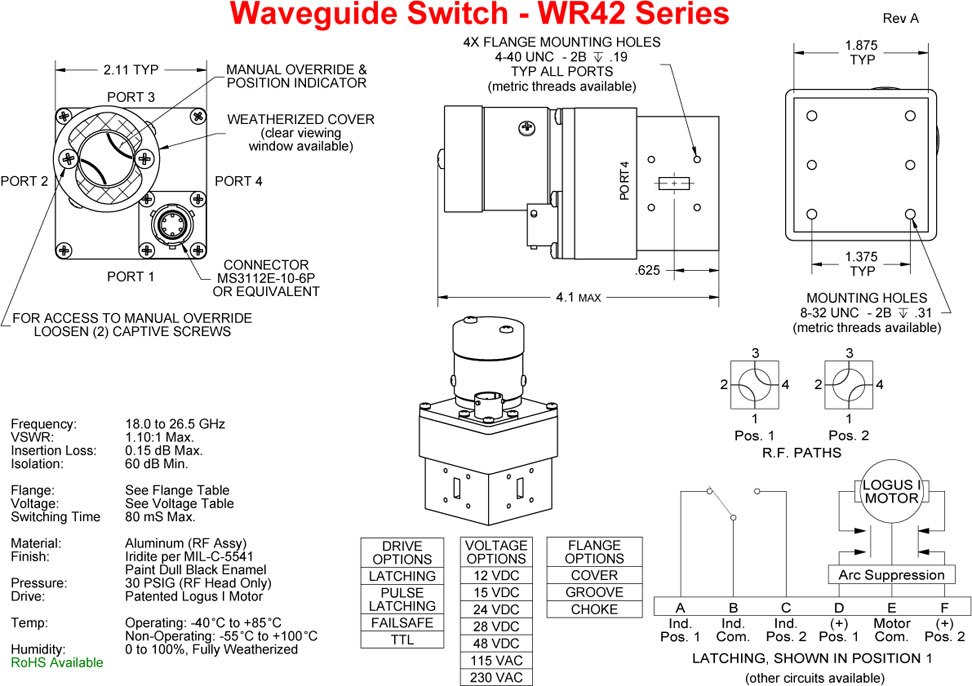 WR42 Series technical diagram