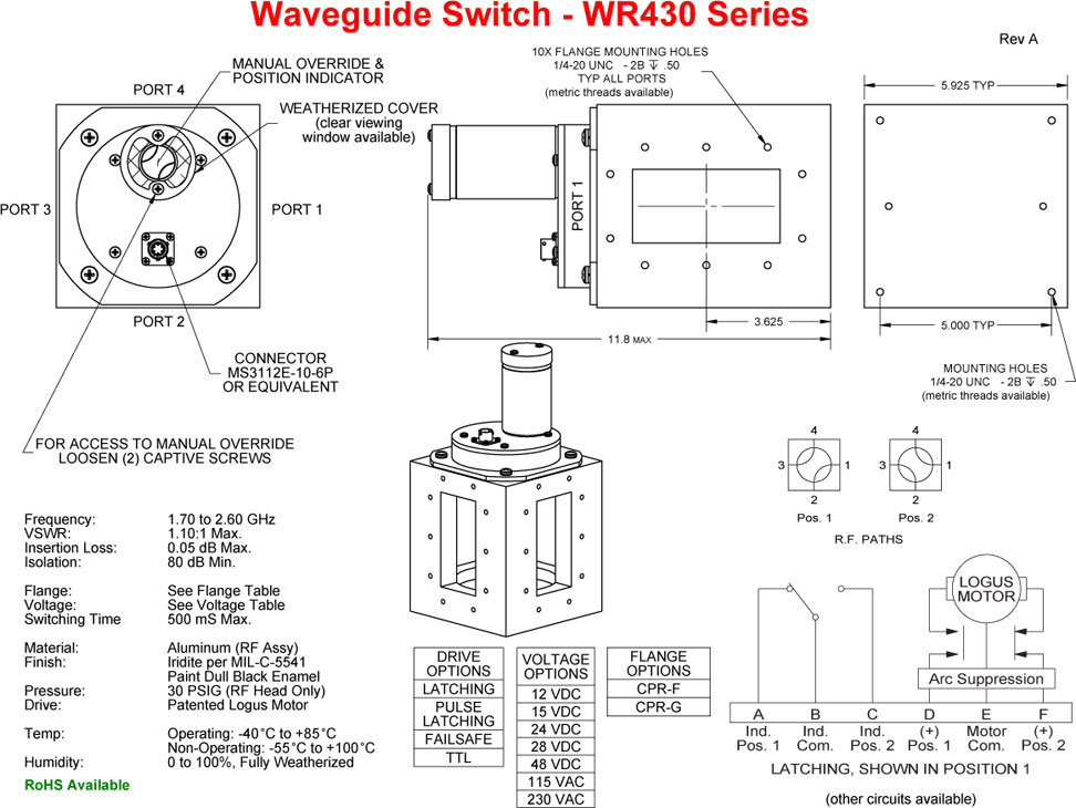 WR430 Series technical diagram