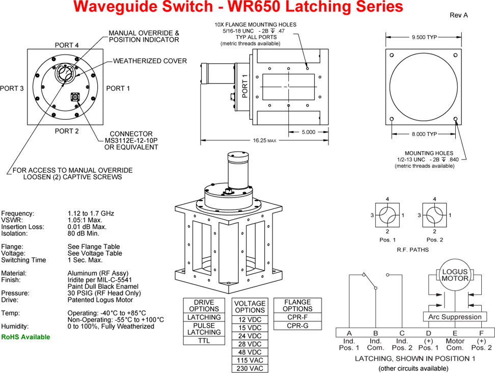 WR650 Series technical diagram