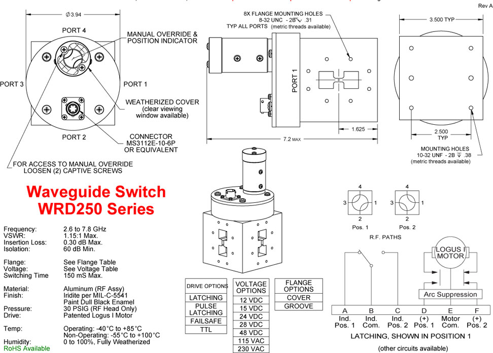 WRD250 Series technical diagram