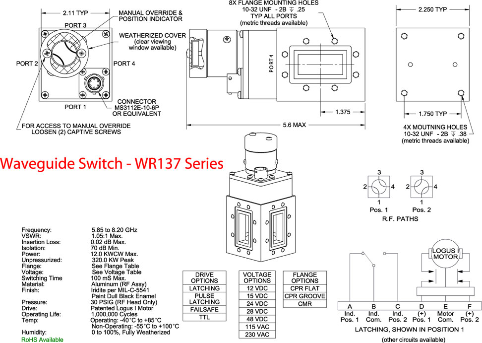 WR137 Series technical diagram