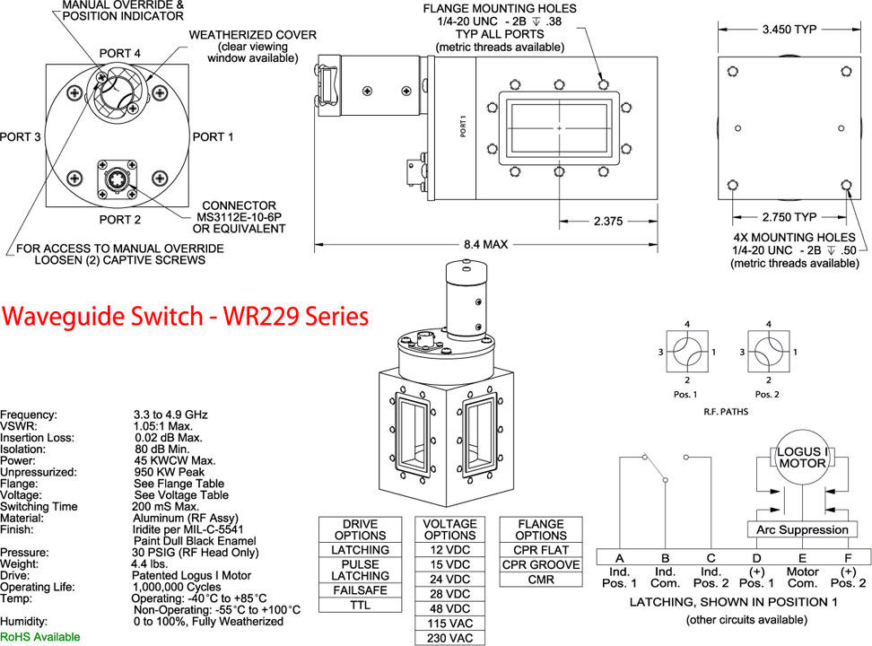 WR229 Series technical diagram