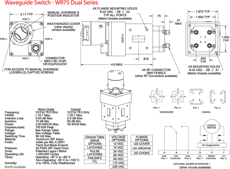 Dual WR75 Series technical diagram