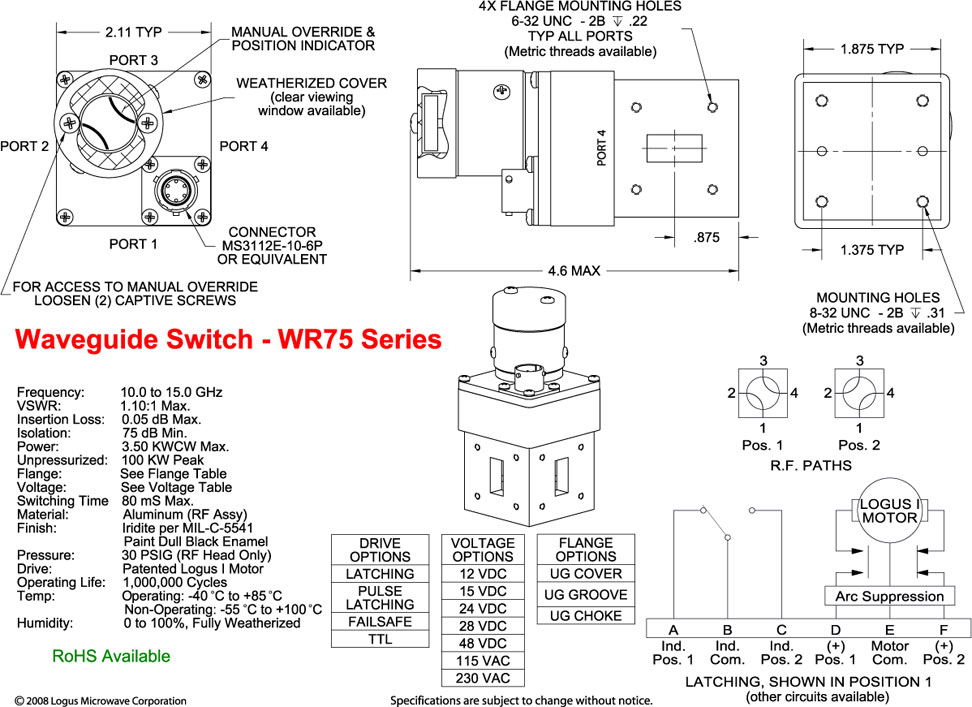 WR75 Series technical diagram